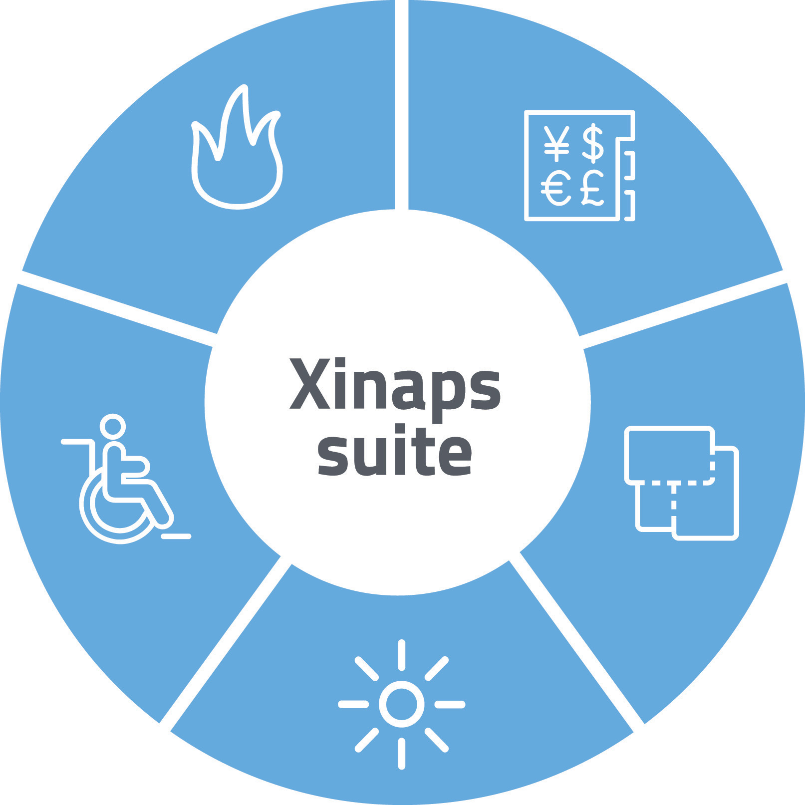 Xinaps services graphic