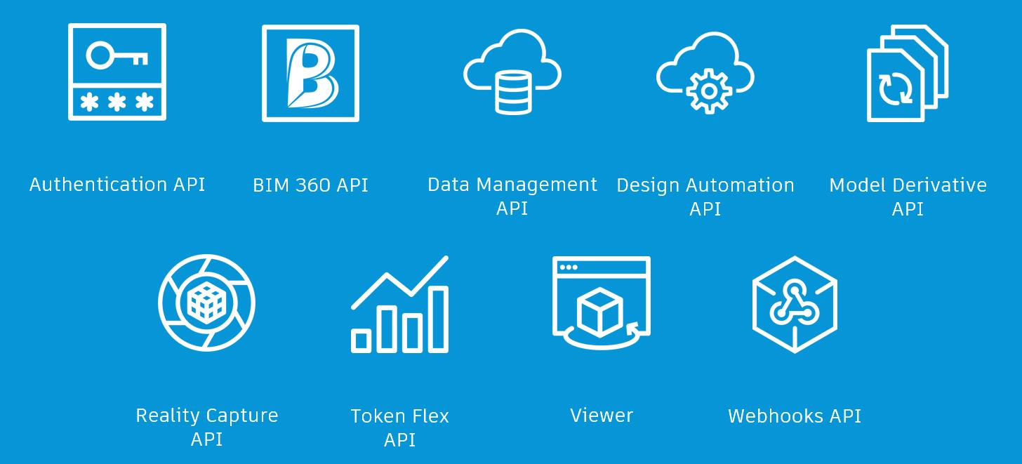 Forge Platform APIs