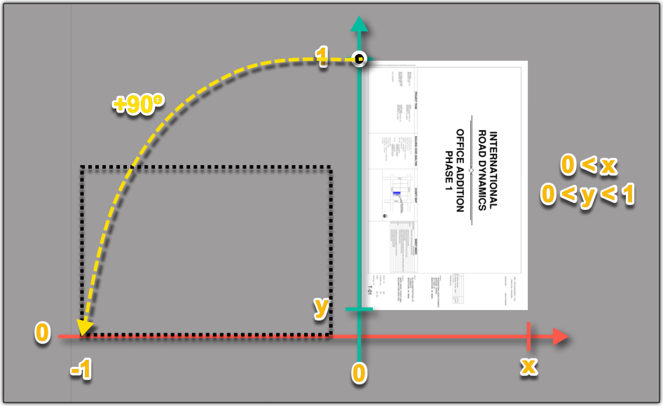 Rotate sheet when using LeafletLoader