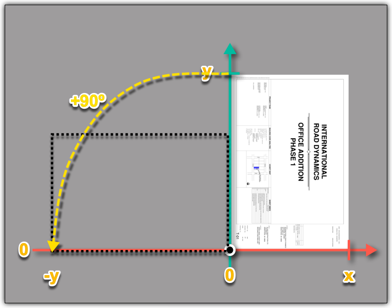 Rotate sheet when using PdfLoader