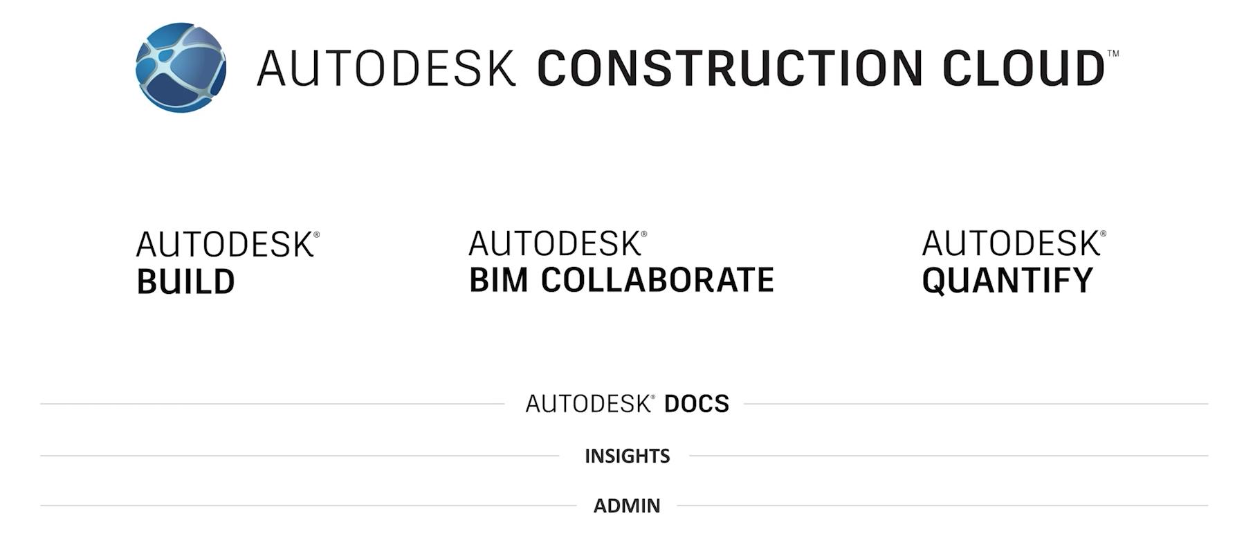 What's Next with Autodesk Construction Cloud