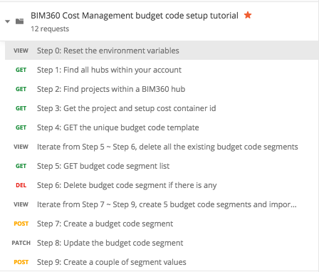 Postman collection of Cost Budget Code Template Setup